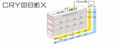 Schrankeinschübe Kryo Boxen bis 128 mm hoch