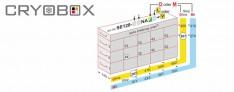 Cryo Drawers Racks boxes until 128 mm high
